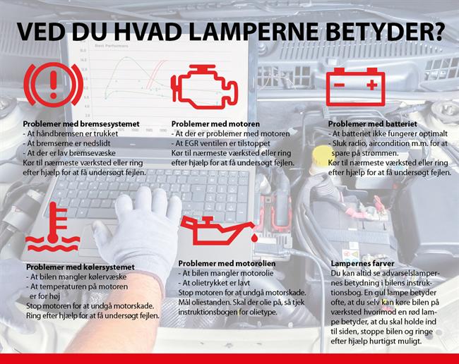 Auto Partner - Lampernes Betydning
