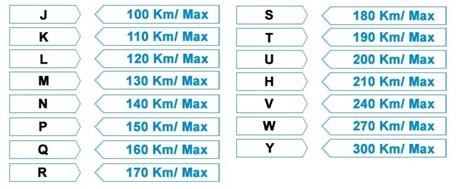 hastighedstabel